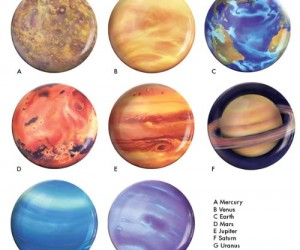 Planet Plates – Ever wondered what breakfast would be like on Mars? Or lunch on a gas giant?